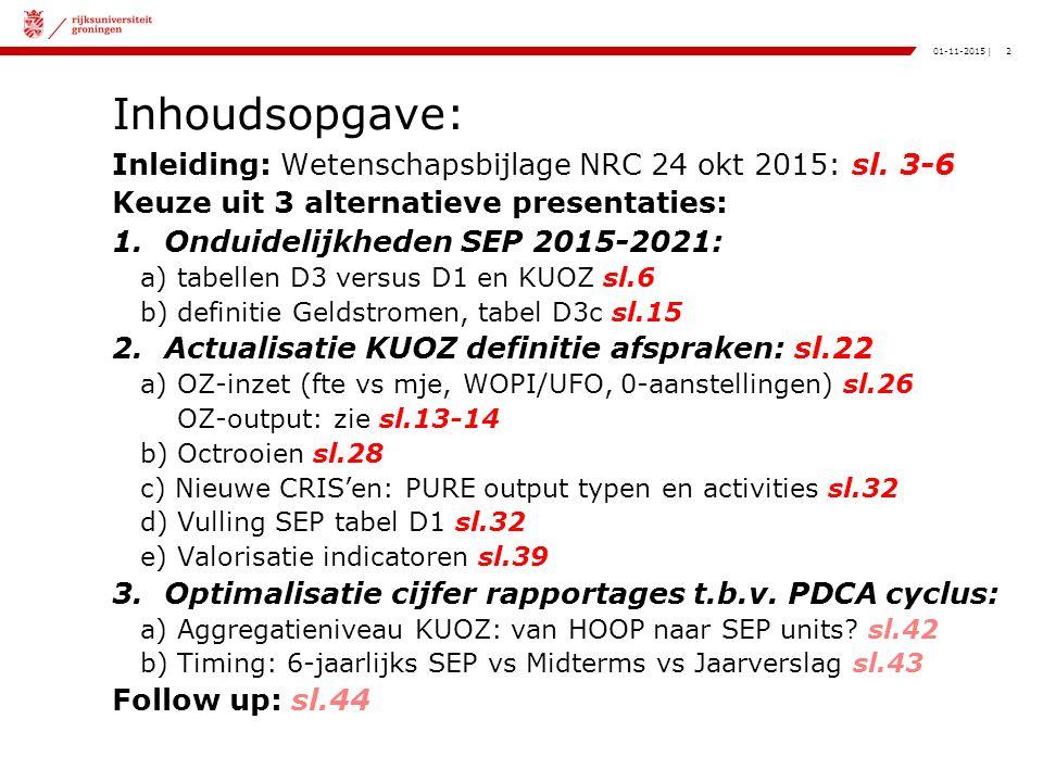 13|01-11-2015 1) Onduidelijkheden SEP 2015-2021 a) KUOZ output (+voorgestelde wijzigingen/aanvullingen) Publicatie hoofdcategorie KUOZSEP acron3.