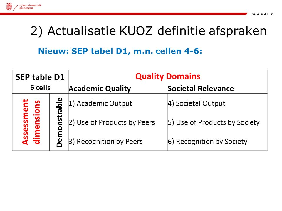 24|01-11-2015 2) Actualisatie KUOZ definitie afspraken Nieuw: SEP tabel D1, m.n. cellen 4-6: SEP table D1 6 cells Quality Domains Academic QualitySoci