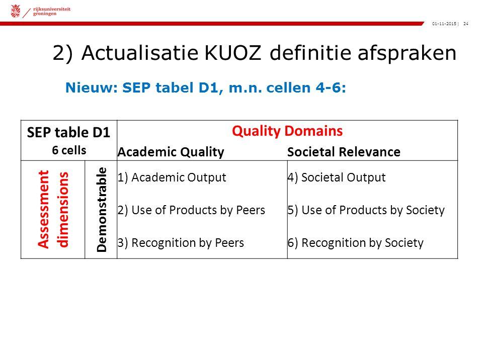 24|01-11-2015 2) Actualisatie KUOZ definitie afspraken Nieuw: SEP tabel D1, m.n.