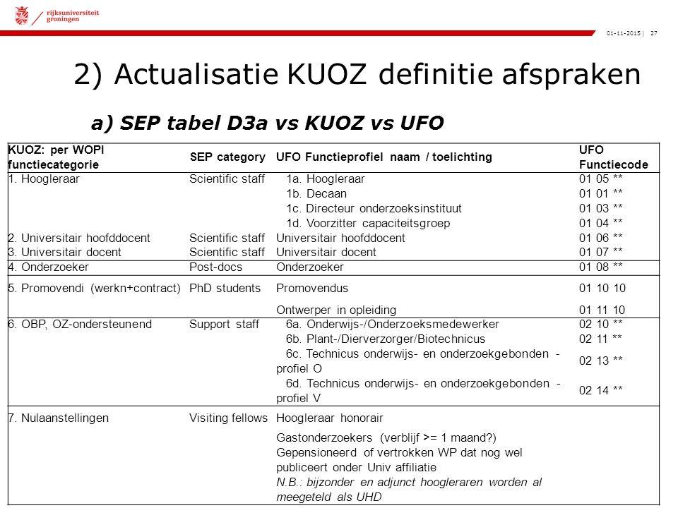 27|01-11-2015 2) Actualisatie KUOZ definitie afspraken a) SEP tabel D3a vs KUOZ vs UFO KUOZ: per WOPI functiecategorie SEP categoryUFO Functieprofiel naam / toelichting UFO Functiecode 1.