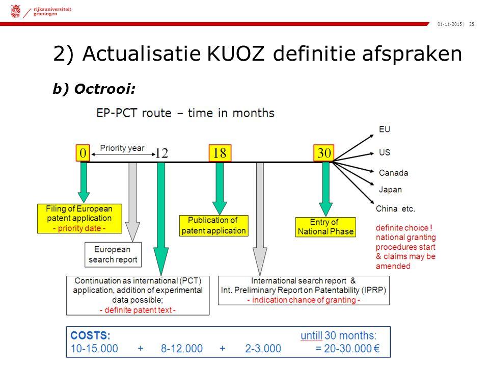 28|01-11-2015 2) Actualisatie KUOZ definitie afspraken b) Octrooi: