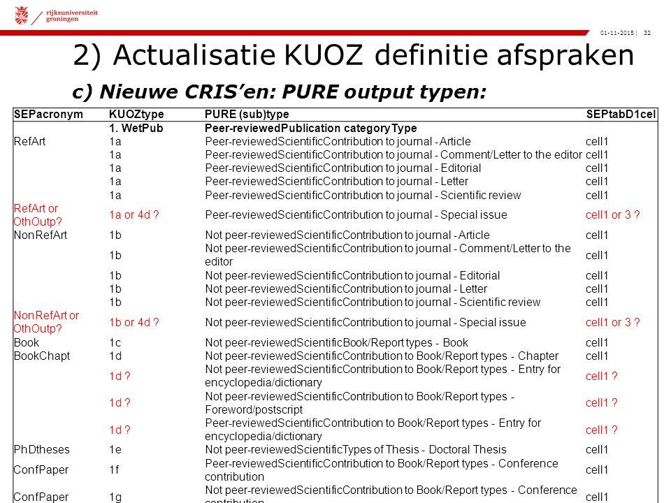 32|01-11-2015 2) Actualisatie KUOZ definitie afspraken c) Nieuwe CRIS'en: PURE output typen: SEPacronymKUOZtypePURE (sub)typeSEPtabD1cel 1.