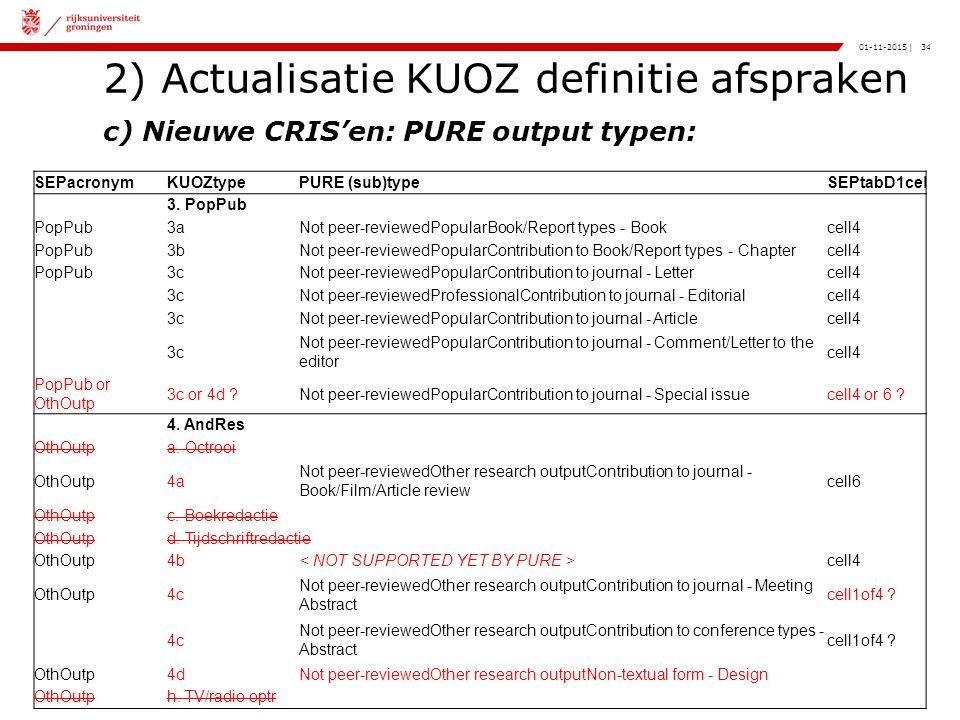 34|01-11-2015 2) Actualisatie KUOZ definitie afspraken c) Nieuwe CRIS'en: PURE output typen: SEPacronymKUOZtypePURE (sub)typeSEPtabD1cel 3.