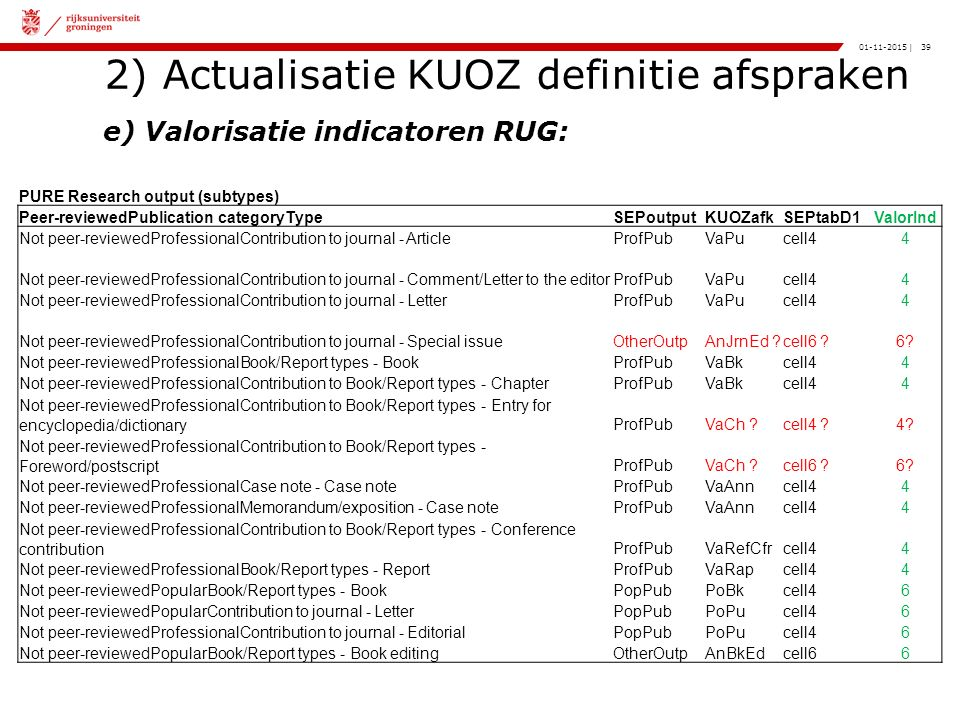 39|01-11-2015 2) Actualisatie KUOZ definitie afspraken e) Valorisatie indicatoren RUG: PURE Research output (subtypes) Peer-reviewedPublication catego