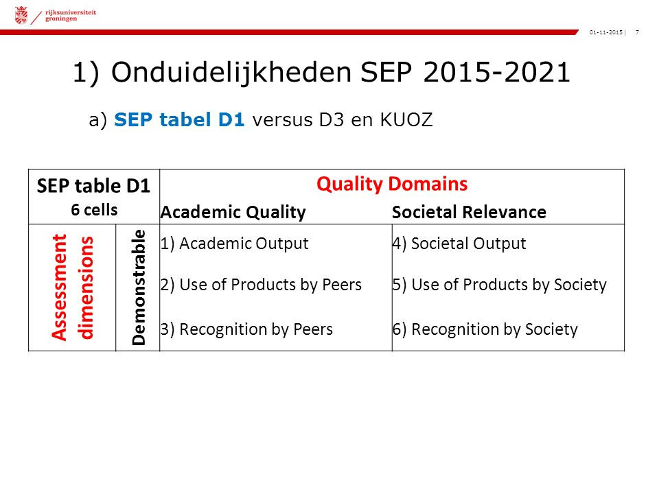 7|01-11-2015 1) Onduidelijkheden SEP 2015-2021 a) SEP tabel D1 versus D3 en KUOZ SEP table D1 6 cells Quality Domains Academic QualitySocietal Relevance Assessment dimensions Demonstrable 1) Academic Output4) Societal Output 2) Use of Products by Peers5) Use of Products by Society 3) Recognition by Peers6) Recognition by Society