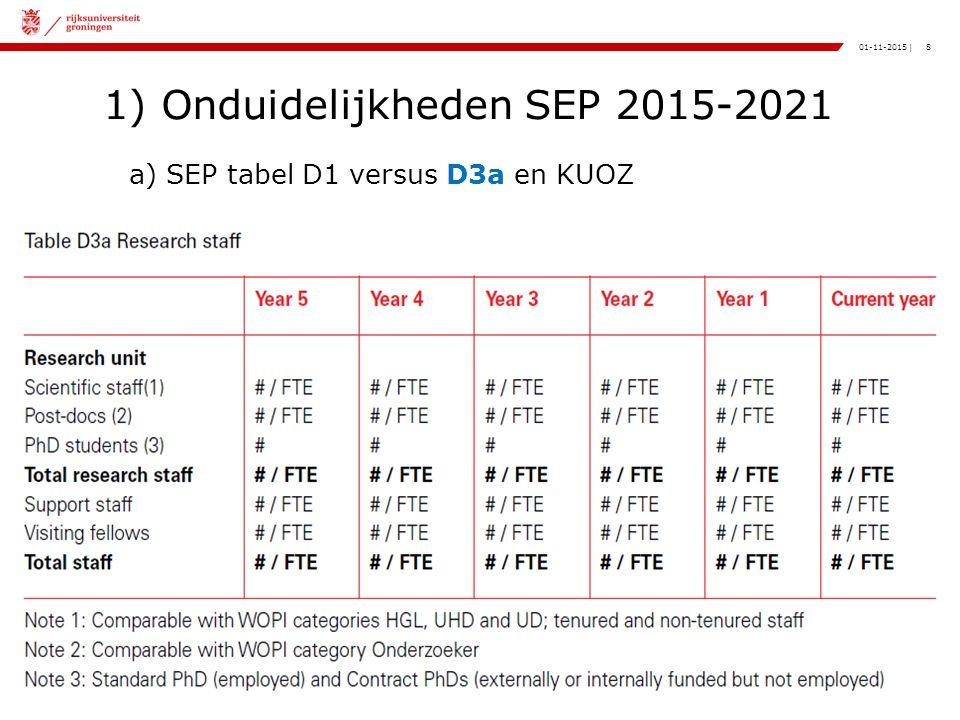 8|01-11-2015 1) Onduidelijkheden SEP 2015-2021 a) SEP tabel D1 versus D3a en KUOZ