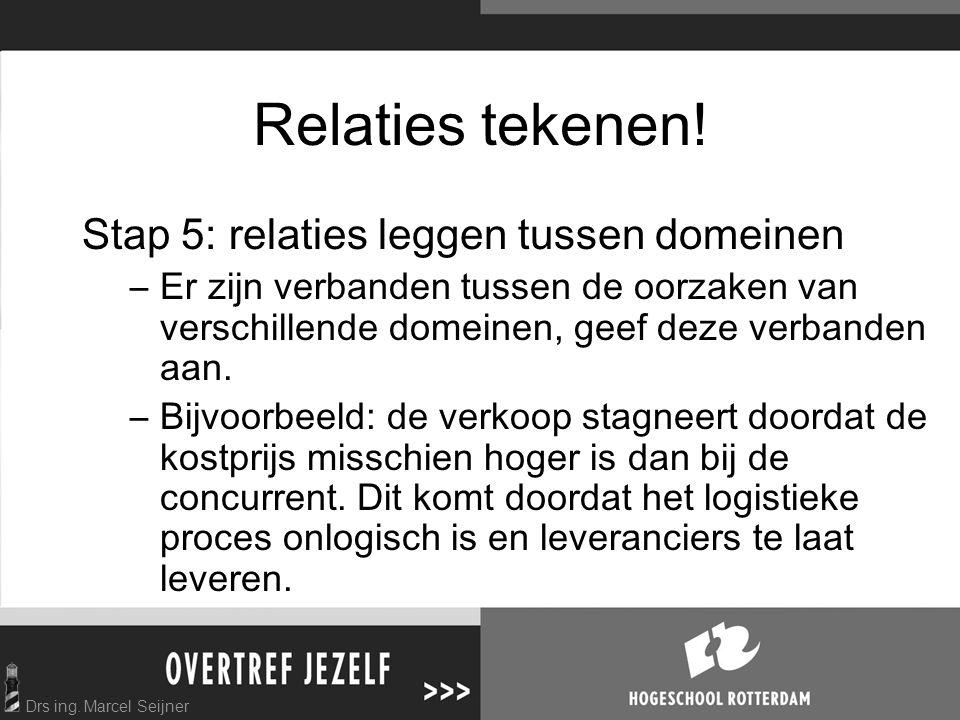 Drs ing. Marcel Seijner Relaties tekenen! Stap 5: relaties leggen tussen domeinen –Er zijn verbanden tussen de oorzaken van verschillende domeinen, ge