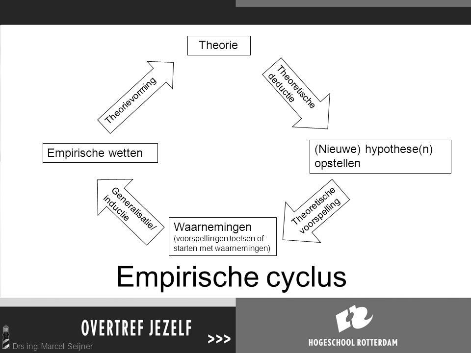 Drs ing. Marcel Seijner Theorie (Nieuwe) hypothese(n) opstellen Waarnemingen (voorspellingen toetsen of starten met waarnemingen) Empirische wetten Th
