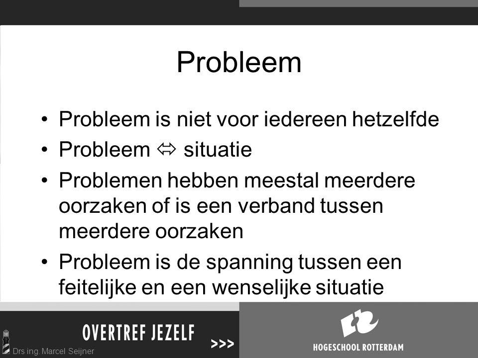 Drs ing. Marcel Seijner Probleem Probleem is niet voor iedereen hetzelfde Probleem  situatie Problemen hebben meestal meerdere oorzaken of is een ver