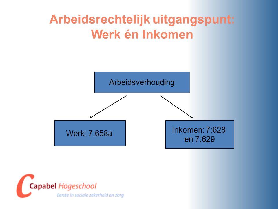 Arbeidsrechtelijk uitgangspunt: Werk én Inkomen Arbeidsverhouding Werk: 7:658a Inkomen: 7:628 en 7:629
