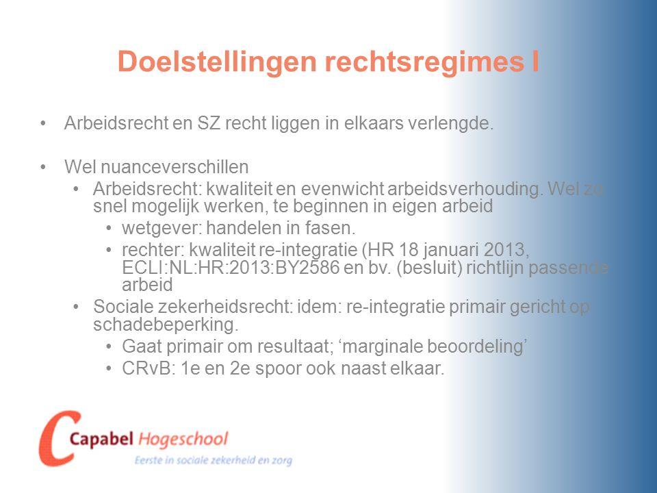Doelstellingen rechtsregimes I Arbeidsrecht en SZ recht liggen in elkaars verlengde.
