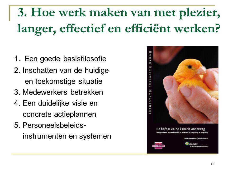 3. Hoe werk maken van met plezier, langer, effectief en efficiënt werken? 1. Een goede basisfilosofie 2. Inschatten van de huidige en toekomstige situ