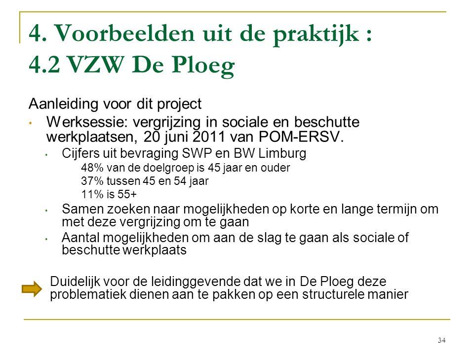 4. Voorbeelden uit de praktijk : 4.2 VZW De Ploeg Aanleiding voor dit project Werksessie: vergrijzing in sociale en beschutte werkplaatsen, 20 juni 20