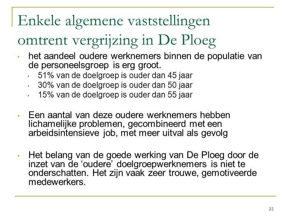 Enkele algemene vaststellingen omtrent vergrijzing in De Ploeg het aandeel oudere werknemers binnen de populatie van de personeelsgroep is erg groot.
