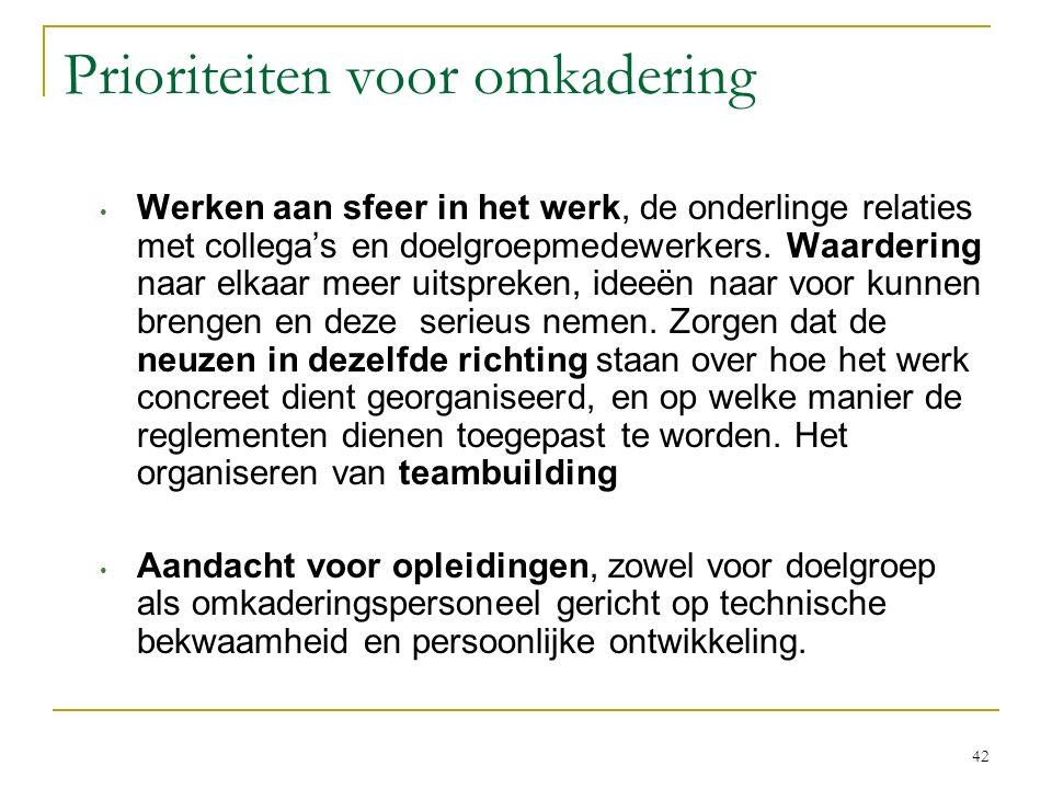 Prioriteiten voor omkadering Werken aan sfeer in het werk, de onderlinge relaties met collega's en doelgroepmedewerkers. Waardering naar elkaar meer u