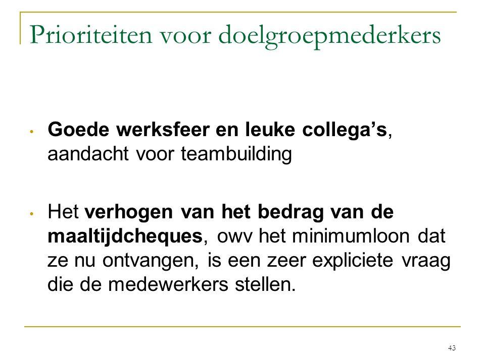 Prioriteiten voor doelgroepmederkers Goede werksfeer en leuke collega's, aandacht voor teambuilding Het verhogen van het bedrag van de maaltijdcheques