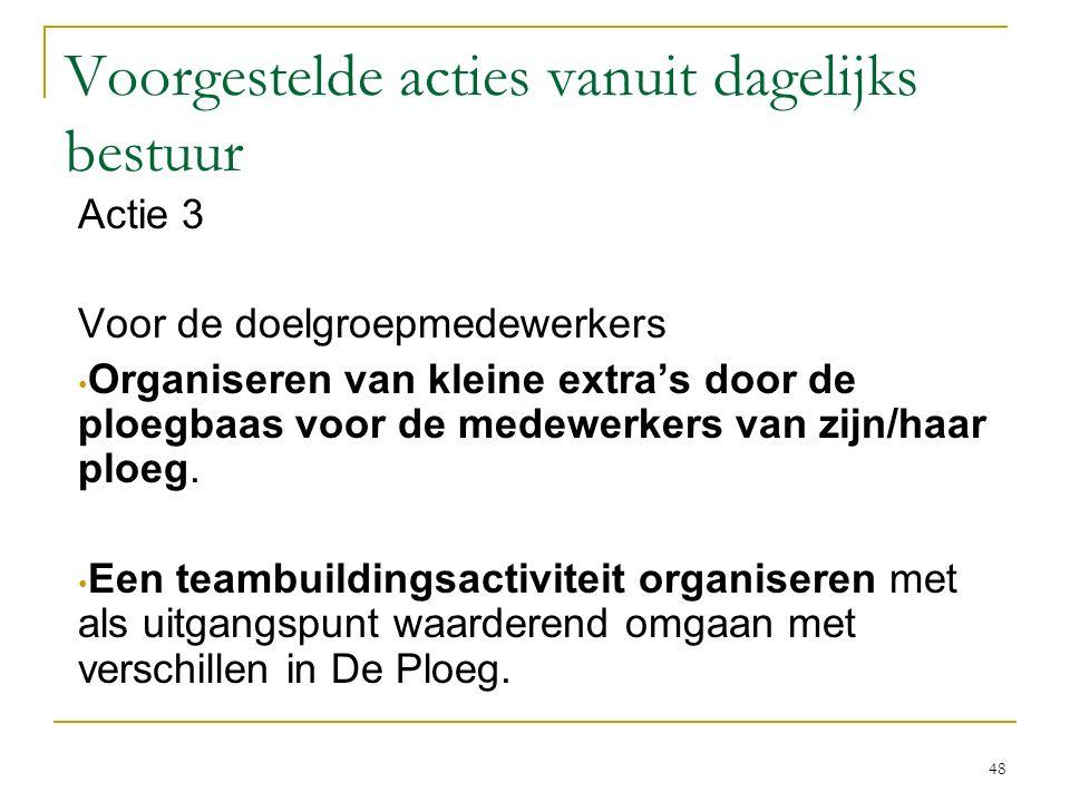 Voorgestelde acties vanuit dagelijks bestuur Actie 3 Voor de doelgroepmedewerkers Organiseren van kleine extra's door de ploegbaas voor de medewerkers