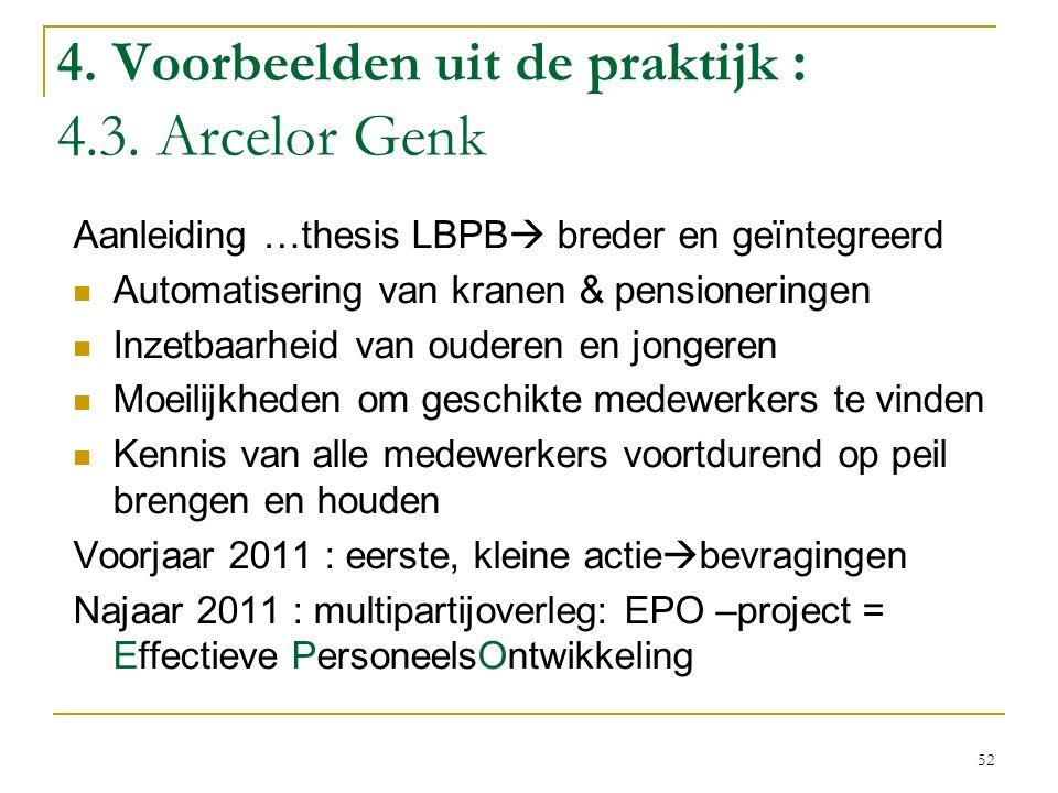 4. Voorbeelden uit de praktijk : 4.3. Arcelor Genk Aanleiding …thesis LBPB  breder en geïntegreerd Automatisering van kranen & pensioneringen Inzetba