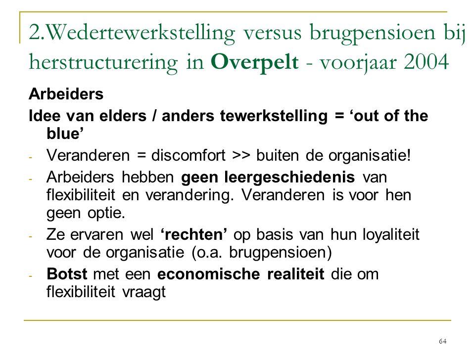 2.Wedertewerkstelling versus brugpensioen bij herstructurering in Overpelt - voorjaar 2004 Arbeiders Idee van elders / anders tewerkstelling = 'out of