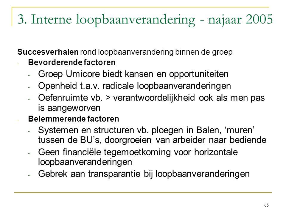 3. Interne loopbaanverandering - najaar 2005 Succesverhalen rond loopbaanverandering binnen de groep - Bevorderende factoren - Groep Umicore biedt kan