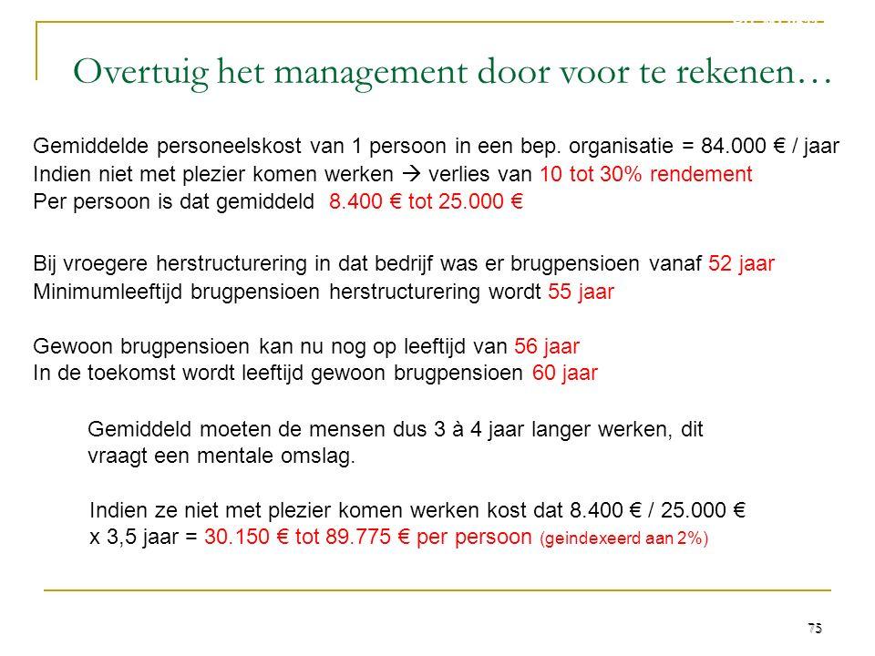 75 BU_MT 05112012 Overtuig het management door voor te rekenen… Gemiddelde personeelskost van 1 persoon in een bep. organisatie = 84.000 € / jaar Indi