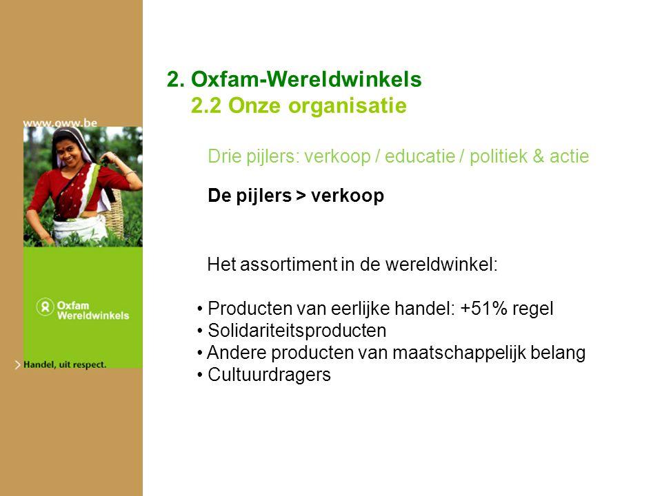 2. Oxfam-Wereldwinkels 2.2 Onze organisatie Drie pijlers: verkoop / educatie / politiek & actie Het assortiment in de wereldwinkel: Producten van eerl