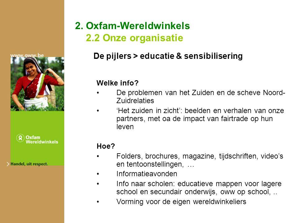 2. Oxfam-Wereldwinkels 2.2 Onze organisatie De pijlers > educatie & sensibilisering Welke info.