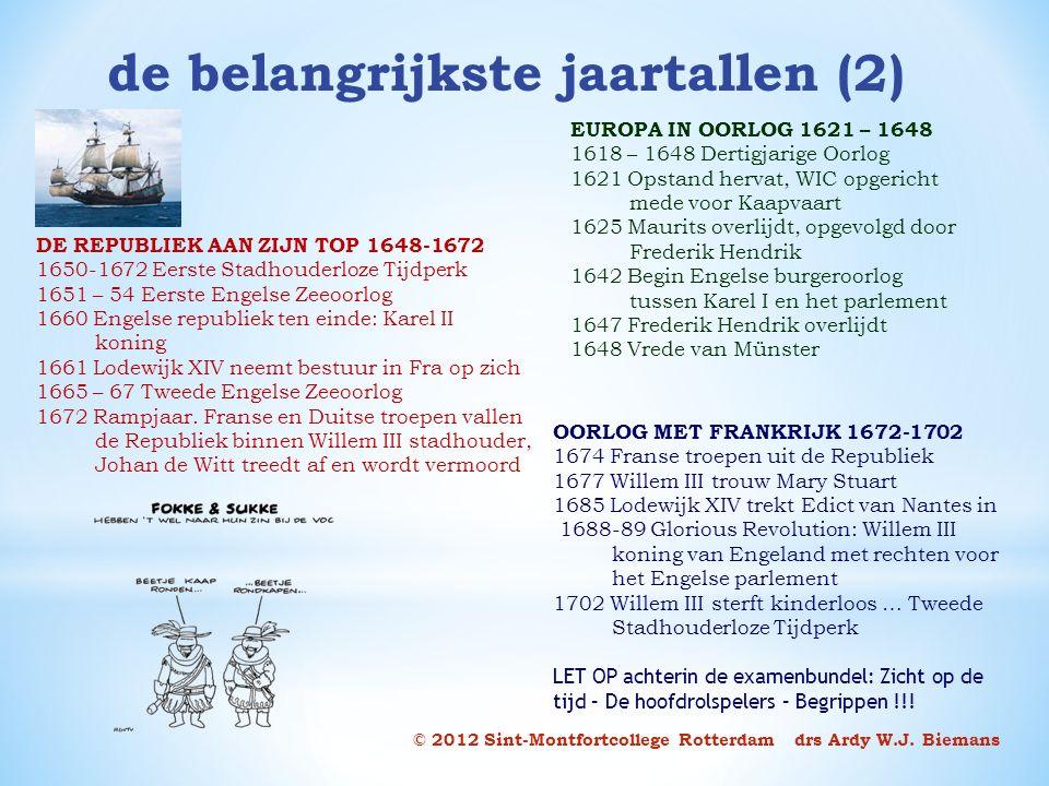 de belangrijkste jaartallen (2) EUROPA IN OORLOG 1621 – 1648 1618 – 1648 Dertigjarige Oorlog 1621 Opstand hervat, WIC opgericht mede voor Kaapvaart 1625 Maurits overlijdt, opgevolgd door Frederik Hendrik 1642 Begin Engelse burgeroorlog tussen Karel I en het parlement 1647 Frederik Hendrik overlijdt 1648 Vrede van Münster DE REPUBLIEK AAN ZIJN TOP 1648-1672 1650-1672 Eerste Stadhouderloze Tijdperk 1651 – 54 Eerste Engelse Zeeoorlog 1660 Engelse republiek ten einde: Karel II koning 1661 Lodewijk XIV neemt bestuur in Fra op zich 1665 – 67 Tweede Engelse Zeeoorlog 1672 Rampjaar.
