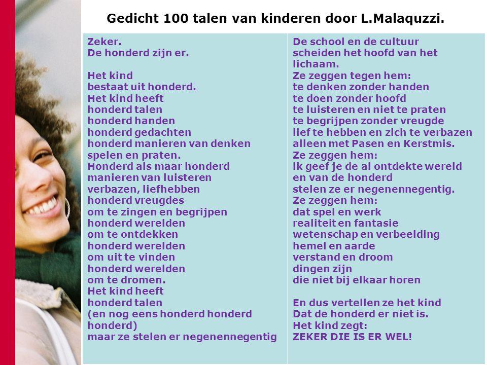Gedicht 100 talen van kinderen door L.Malaquzzi.Zeker.
