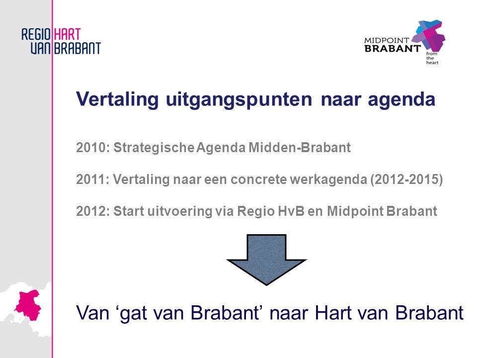 Vertaling uitgangspunten naar agenda 2010: Strategische Agenda Midden-Brabant 2011: Vertaling naar een concrete werkagenda (2012-2015) 2012: Start uit