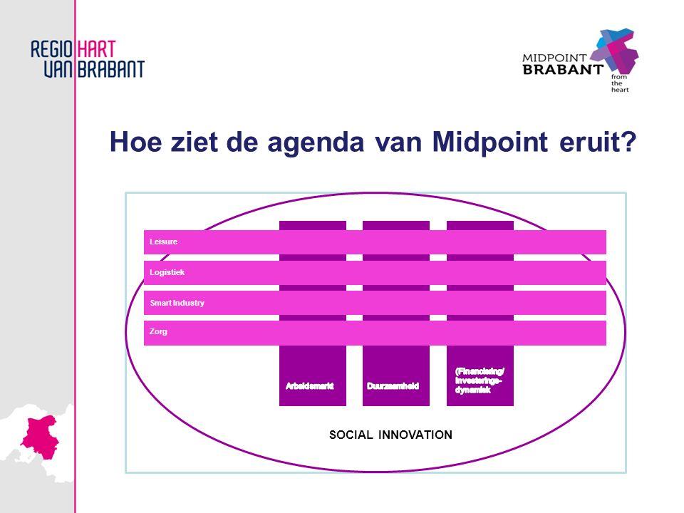 Hoe ziet de agenda van Midpoint eruit? Leisure Logistiek Zorg Smart Industry SOCIAL INNOVATION