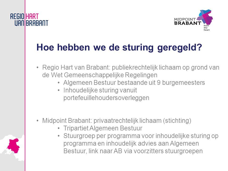 Hoe hebben we de sturing geregeld? Regio Hart van Brabant: publiekrechtelijk lichaam op grond van de Wet Gemeenschappelijke Regelingen Algemeen Bestuu