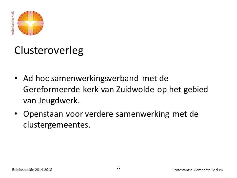 Clusteroverleg Ad hoc samenwerkingsverband met de Gereformeerde kerk van Zuidwolde op het gebied van Jeugdwerk. Openstaan voor verdere samenwerking me