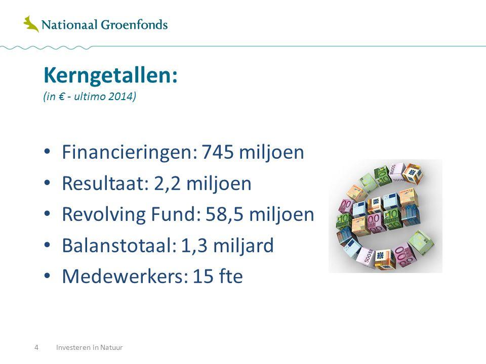 Kerngetallen: (in € - ultimo 2014) Financieringen: 745 miljoen Resultaat: 2,2 miljoen Revolving Fund: 58,5 miljoen Balanstotaal: 1,3 miljard Medewerke