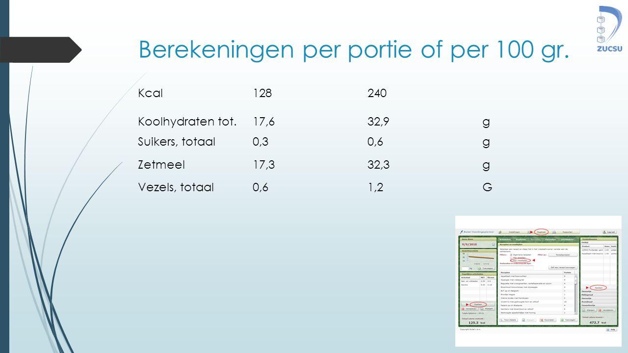 Berekeningen per portie of per 100 gr. Kcal Koolhydraten tot. 128 17,6 240 32,9g Suikers, totaal0,30,6g Zetmeel17,332,3g Vezels, totaal0,61,2G