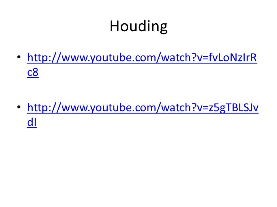 Houding http://www.youtube.com/watch?v=fvLoNzIrR c8 http://www.youtube.com/watch?v=fvLoNzIrR c8 http://www.youtube.com/watch?v=z5gTBLSJv dI http://www