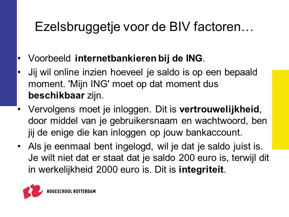Ezelsbruggetje voor de BIV factoren… Voorbeeld internetbankieren bij de ING. Jij wil online inzien hoeveel je saldo is op een bepaald moment. 'Mijn IN
