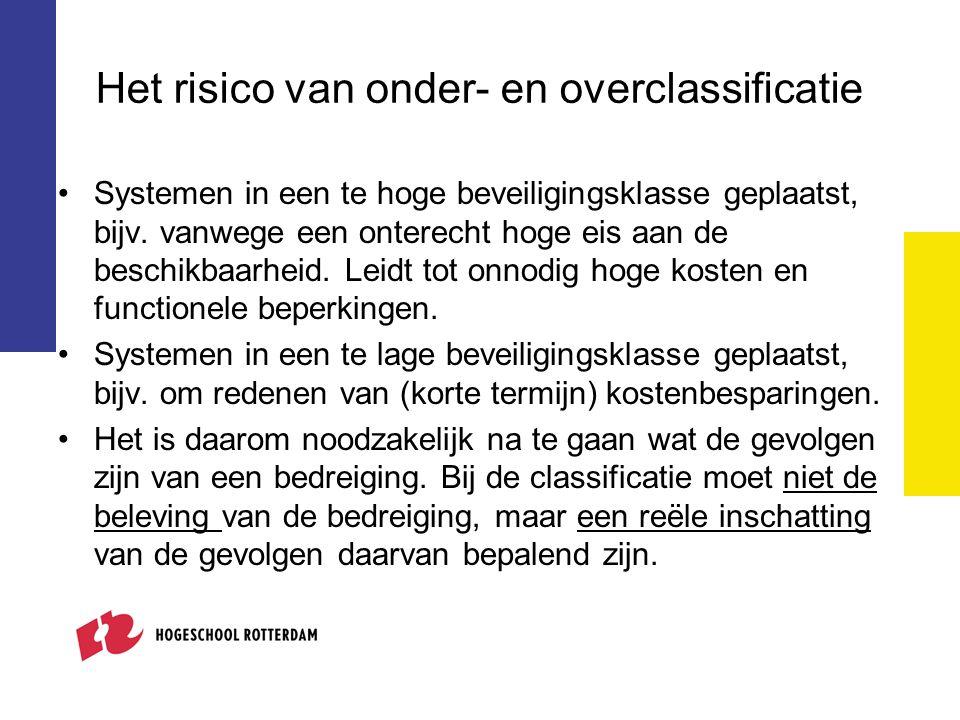 Het risico van onder- en overclassificatie Systemen in een te hoge beveiligingsklasse geplaatst, bijv. vanwege een onterecht hoge eis aan de beschikba