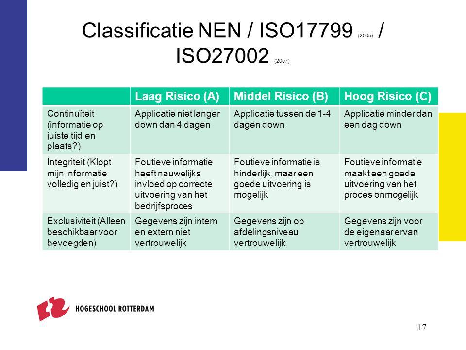 Classificatie NEN / ISO17799 (2005) / ISO27002 (2007) Laag Risico (A)Middel Risico (B)Hoog Risico (C) Continuïteit (informatie op juiste tijd en plaat