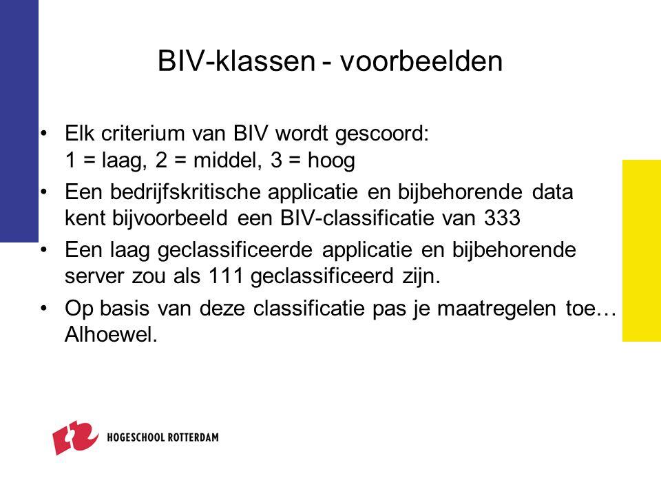 BIV-klassen - voorbeelden Elk criterium van BIV wordt gescoord: 1 = laag, 2 = middel, 3 = hoog Een bedrijfskritische applicatie en bijbehorende data k