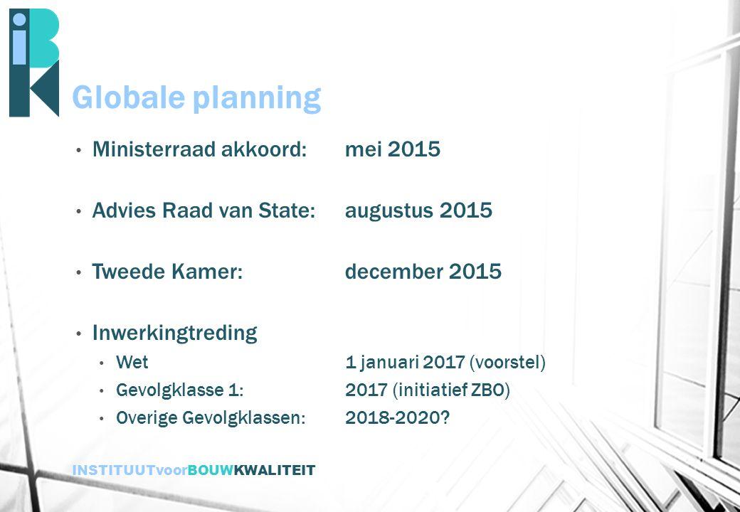 INSTITUUTvoorBOUWKWALITEIT Globale planning Ministerraad akkoord:mei 2015 Advies Raad van State:augustus 2015 Tweede Kamer:december 2015 Inwerkingtred
