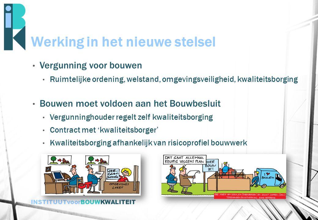 INSTITUUTvoorBOUWKWALITEIT Werking in het nieuwe stelsel Vergunning voor bouwen Ruimtelijke ordening, welstand, omgevingsveiligheid, kwaliteitsborging