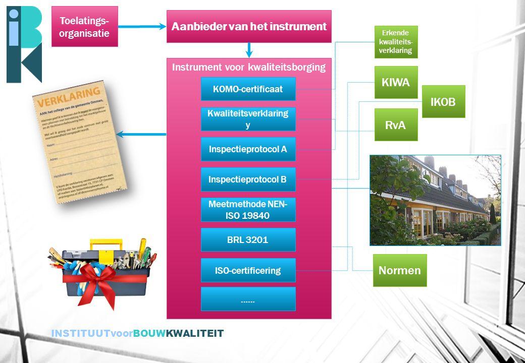 INSTITUUTvoorBOUWKWALITEIT Instrument voor kwaliteitsborging Bouwwerk KOMO-certificaat Kwaliteitsverklaring y Inspectieprotocol A Inspectieprotocol B