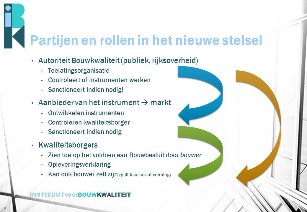 INSTITUUTvoorBOUWKWALITEIT Partijen en rollen in het nieuwe stelsel Autoriteit Bouwkwaliteit (publiek, rijksoverheid) Toelatingsorganisatie Controleer