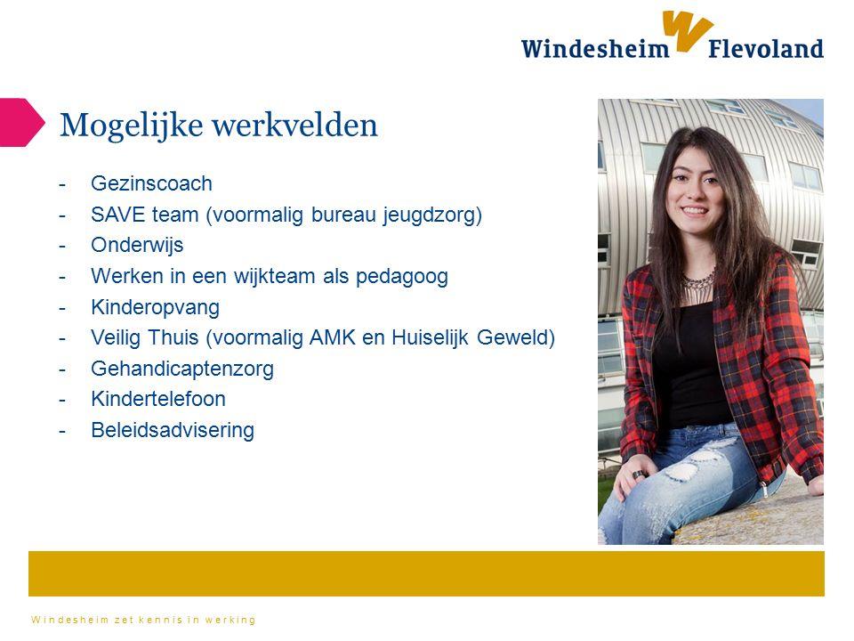 Windesheim zet kennis in werking Mogelijke werkvelden -Gezinscoach -SAVE team (voormalig bureau jeugdzorg) -Onderwijs -Werken in een wijkteam als peda