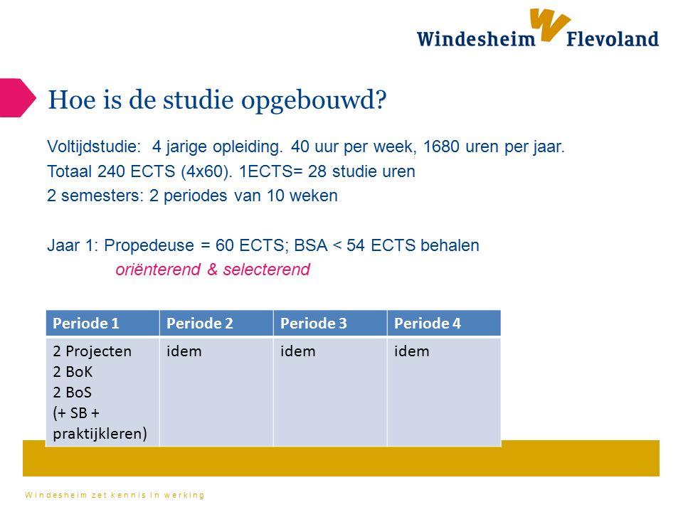 Windesheim zet kennis in werking Hoe is de studie opgebouwd? Voltijdstudie: 4 jarige opleiding. 40 uur per week, 1680 uren per jaar. Totaal 240 ECTS (