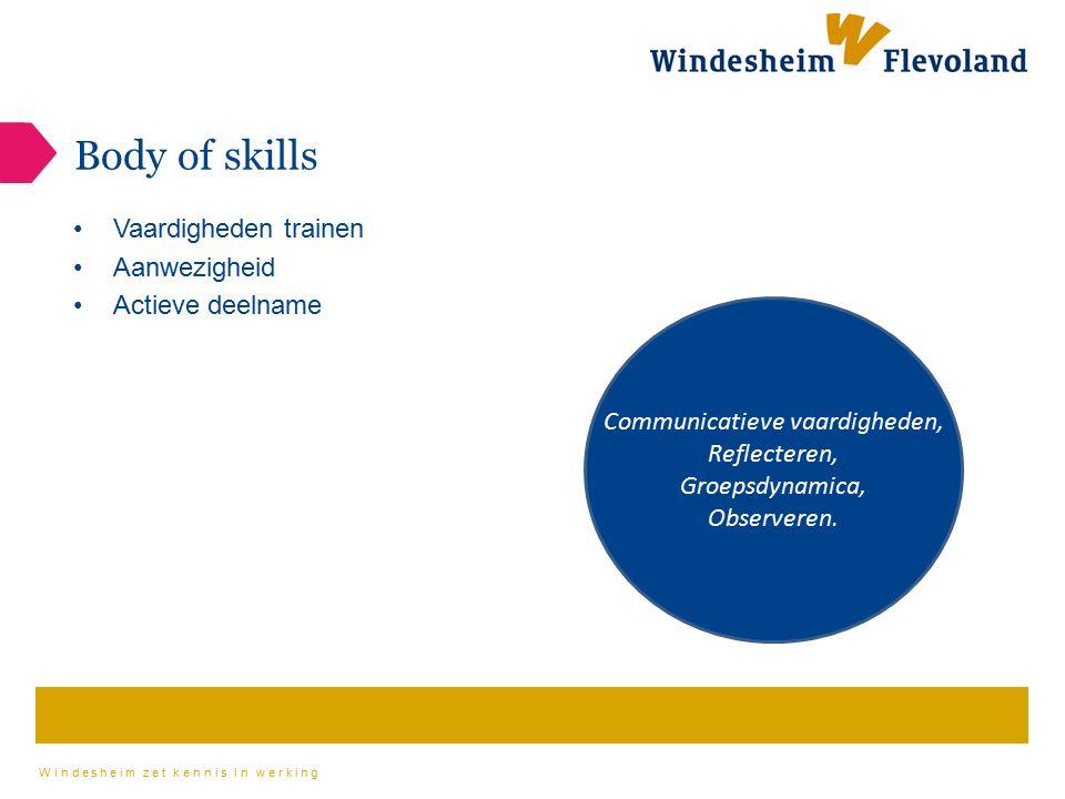 Windesheim zet kennis in werking Body of skills Vaardigheden trainen Aanwezigheid Actieve deelname Communicatieve vaardigheden, Reflecteren, Groepsdyn