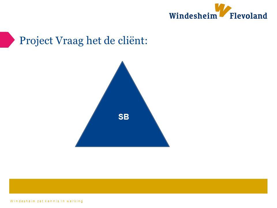 Windesheim zet kennis in werking Project Vraag het de cliënt: SB
