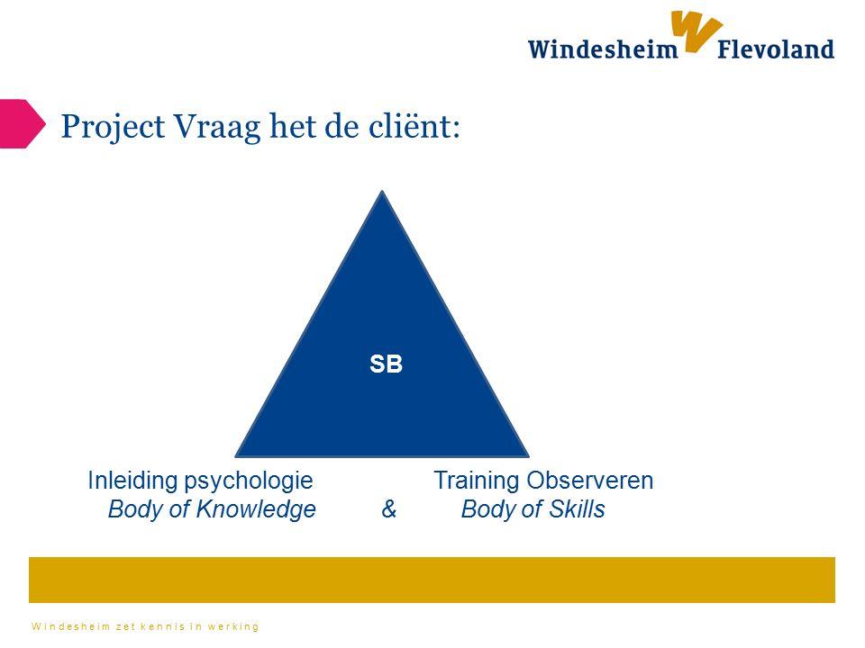 Windesheim zet kennis in werking Project Vraag het de cliënt: SB Inleiding psychologie Training Observeren Body of Knowledge & Body of Skills