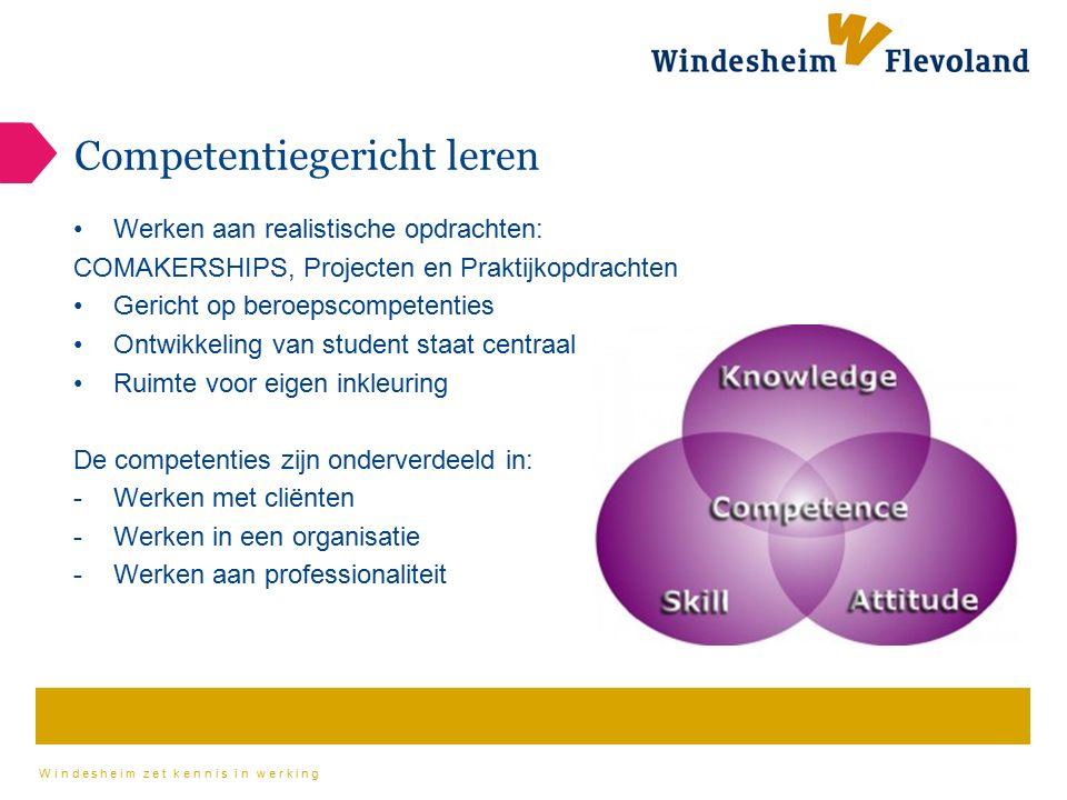 Windesheim zet kennis in werking Competentiegericht leren Werken aan realistische opdrachten: COMAKERSHIPS, Projecten en Praktijkopdrachten Gericht op
